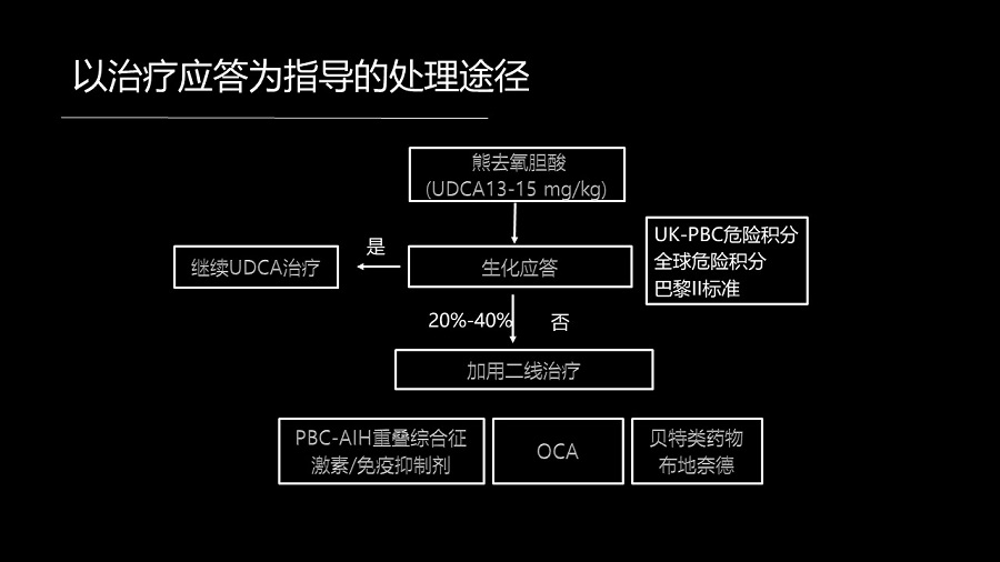 幻灯片37.JPG