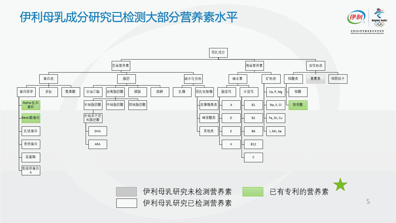幻灯片5_ys.PNG