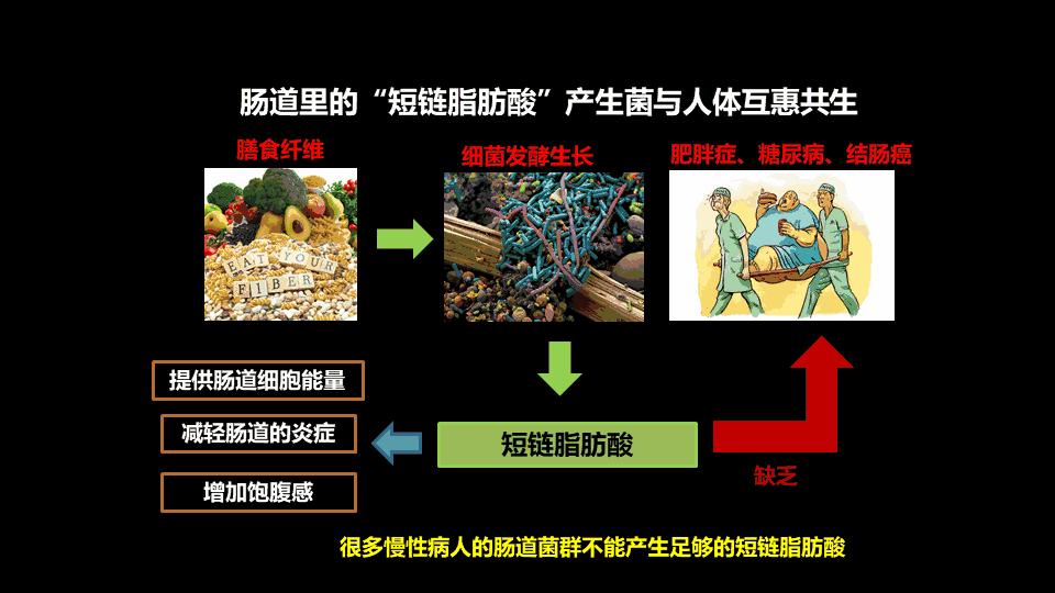 幻灯片4_ys.PNG