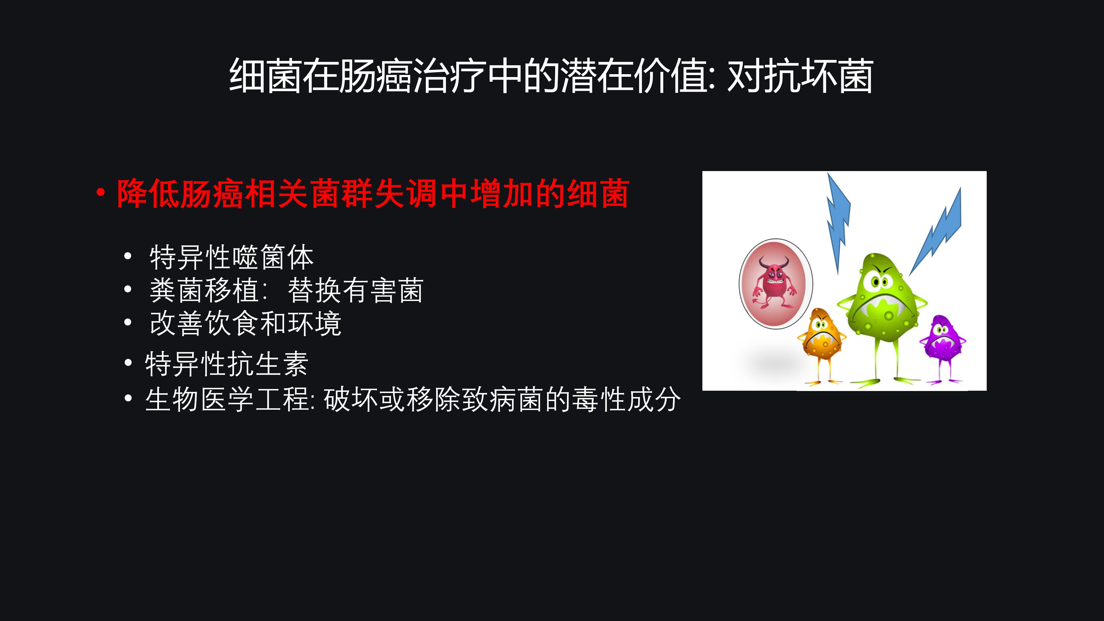肠道菌群与大肠癌-于君(修改版)-Re3 - 副本_23.png